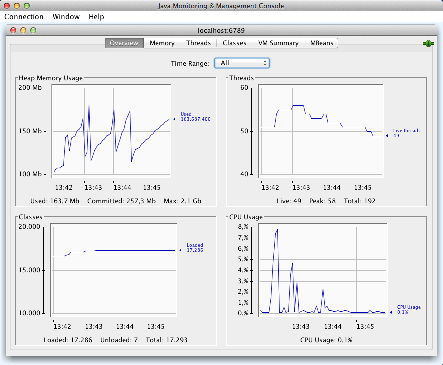 How to Monitor Datamer via Java Management Extensions (JMX